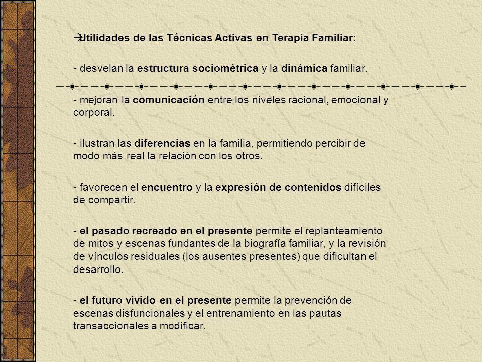 Utilidades de las Técnicas Activas en Terapia Familiar: - desvelan la estructura sociométrica y la dinámica familiar. - mejoran la comunicación entre