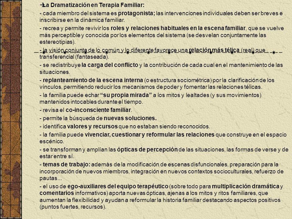 La Dramatización en Terapia Familiar: - cada miembro del sistema es protagonista; las intervenciones individuales deben ser breves e inscribirse en la