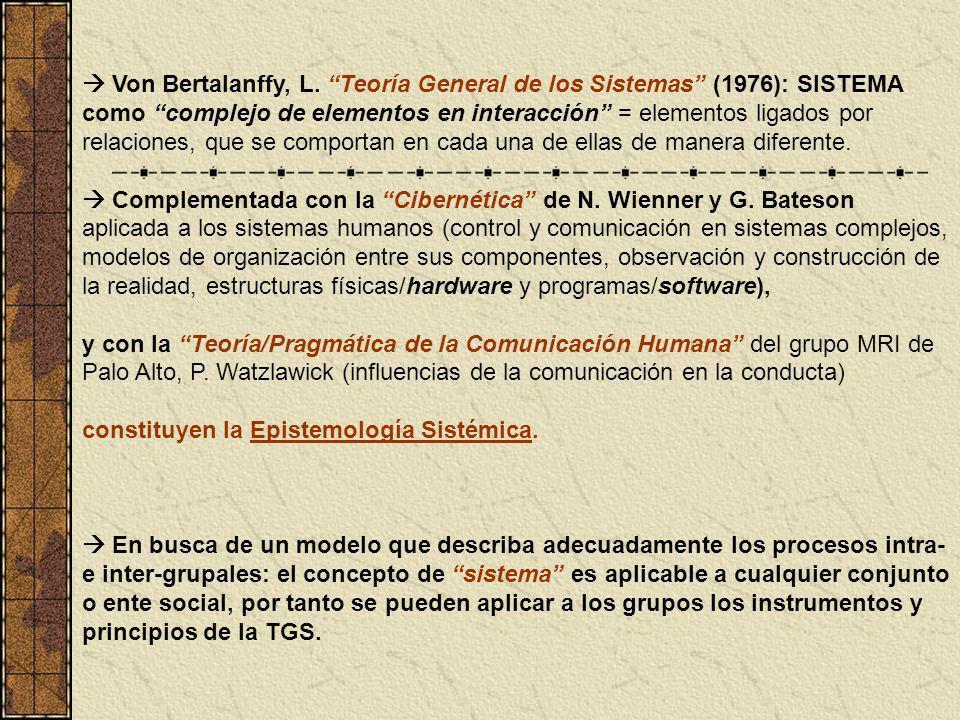 Von Bertalanffy, L. Teoría General de los Sistemas (1976): SISTEMA como complejo de elementos en interacción = elementos ligados por relaciones, que s