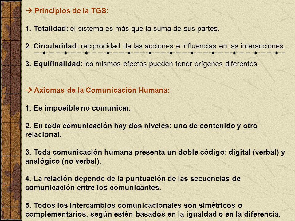 Principios de la TGS: 1. Totalidad: el sistema es más que la suma de sus partes. 2. Circularidad: reciprocidad de las acciones e influencias en las in