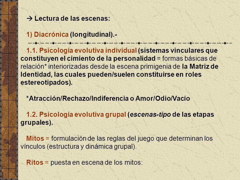 Lectura de las escenas: 1) Diacrónica (longitudinal).- 1.1. Psicología evolutiva individual (sistemas vinculares que constituyen el cimiento de la per