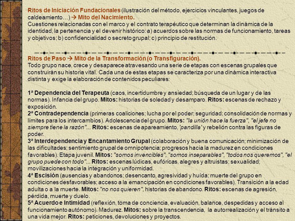 Ritos de Iniciación Fundacionales (ilustración del método, ejercicios vinculantes, juegos de caldeamiento…) Mito del Nacimiento. Cuestiones relacionad
