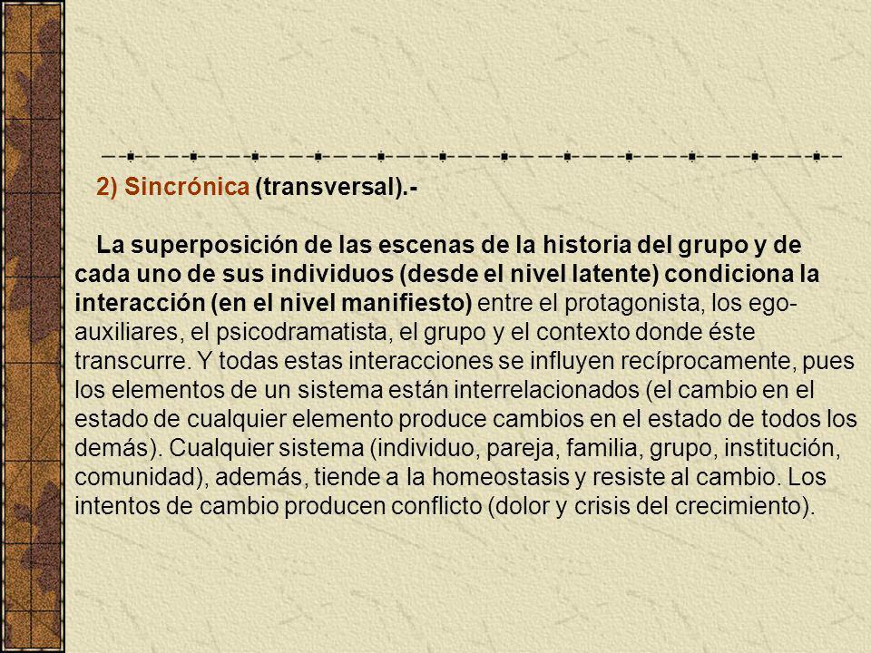 2) Sincrónica (transversal).- La superposición de las escenas de la historia del grupo y de cada uno de sus individuos (desde el nivel latente) condic