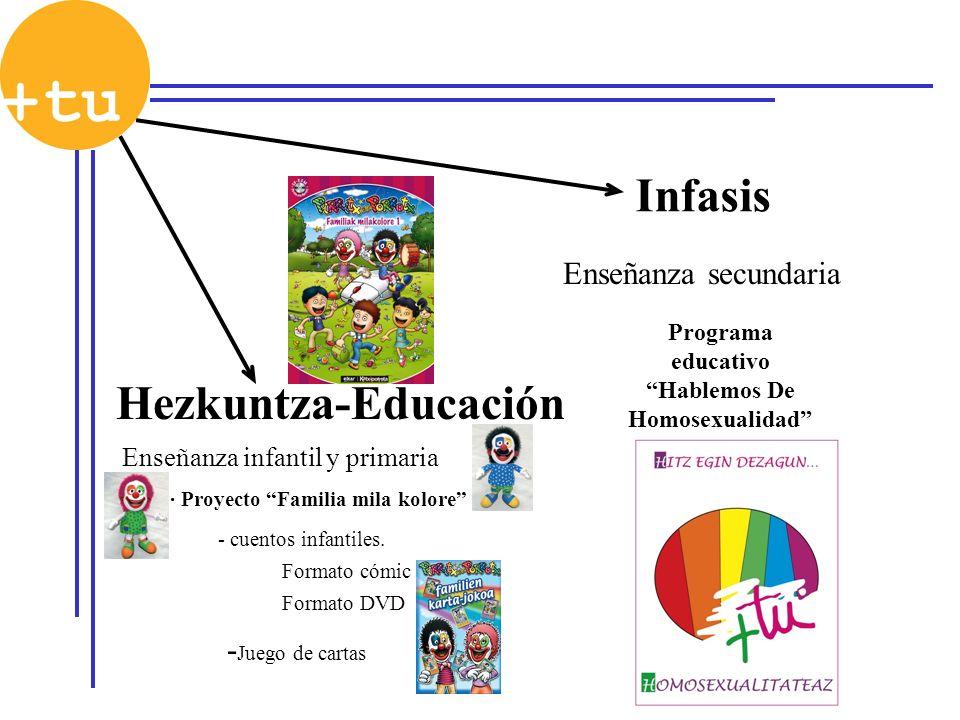 Hezkuntza-Educación Infasis Enseñanza infantil y primaria · Proyecto Familia mila kolore - cuentos infantiles. Formato cómic Formato DVD - Juego de ca