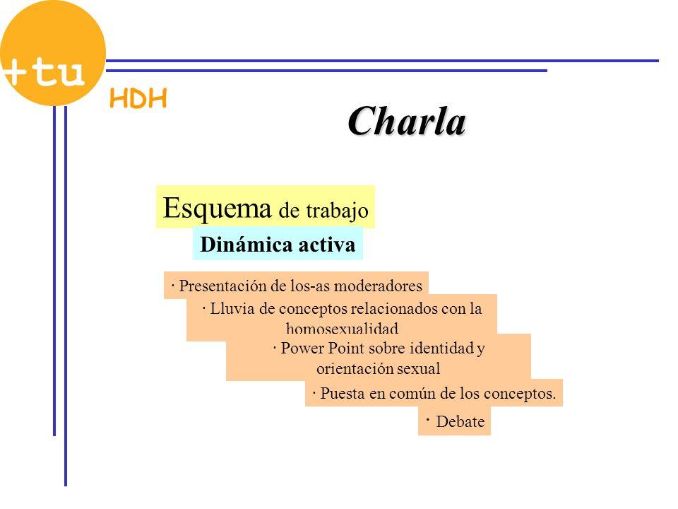 Conceptos - Insultos -Esterotipos - Personajes - Conductas sexuales - Políticamente correcto HDH