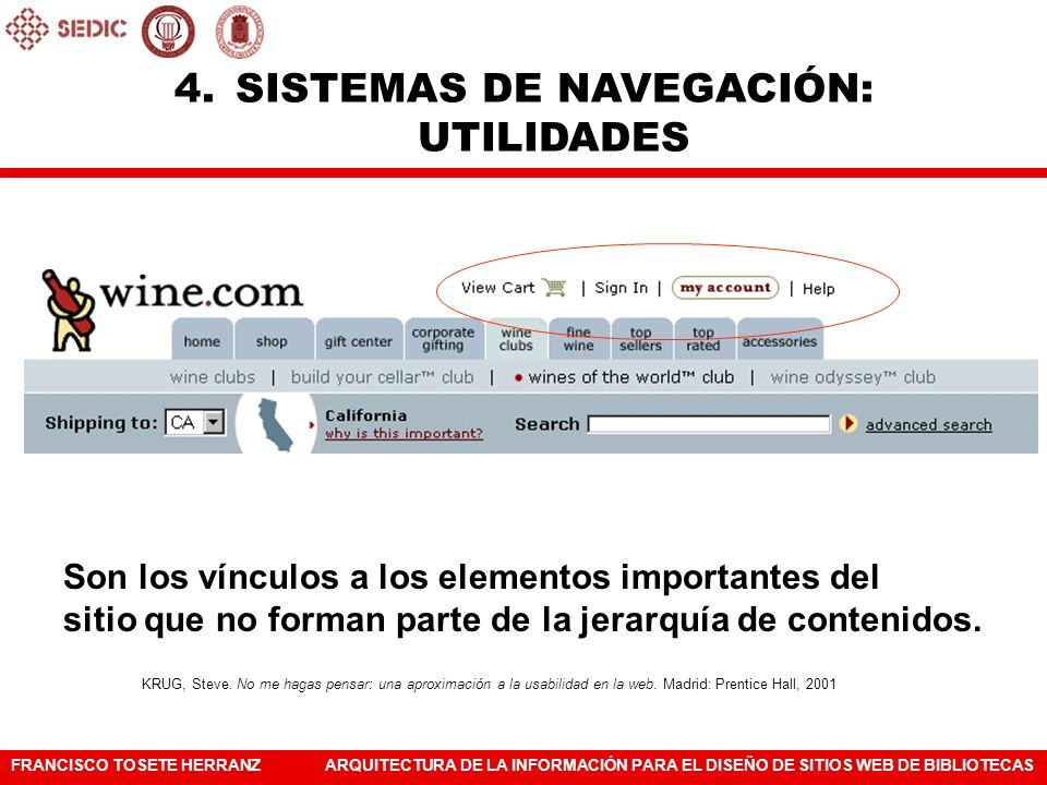FRANCISCO TOSETE HERRANZARQUITECTURA DE LA INFORMACIÓN PARA EL DISEÑO DE SITIOS WEB DE BIBLIOTECAS Son los vínculos a los elementos importantes del si