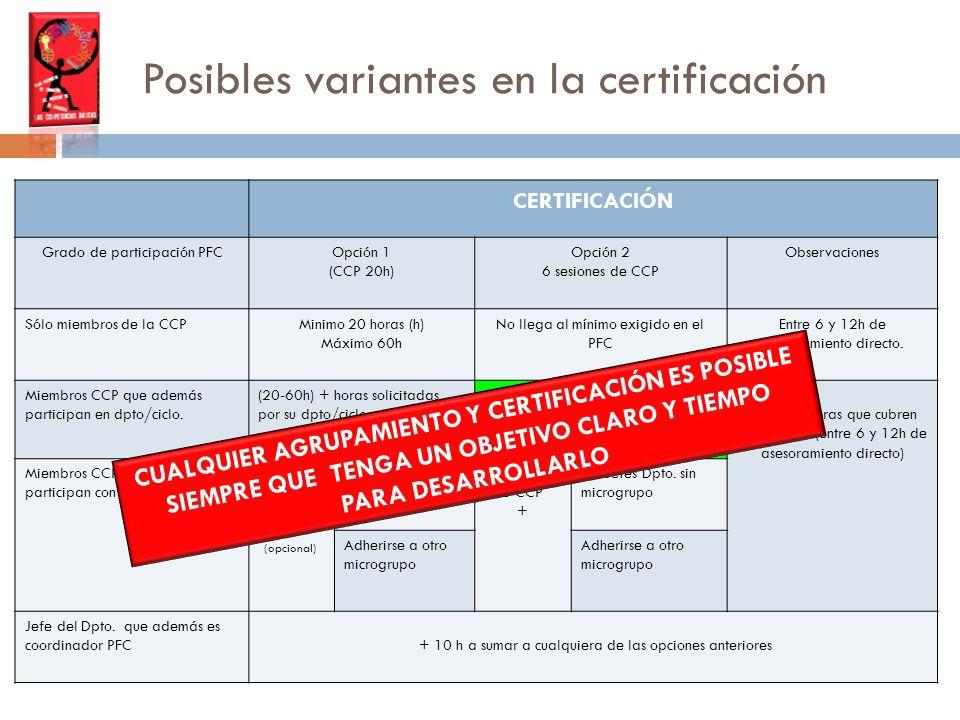 Posibles variantes en la certificación CERTIFICACIÓN Grado de participación PFCOpción 1 (CCP 20h) Opción 2 6 sesiones de CCP Observaciones Sólo miembros de la CCPMinimo 20 horas (h) Máximo 60h No llega al mínimo exigido en el PFC Entre 6 y 12h de asesoramiento directo.
