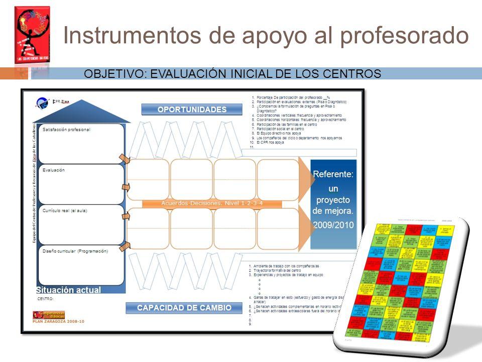 Instrumentos de apoyo al profesorado OBJETIVO: EVALUACIÓN INICIAL DE LOS CENTROS
