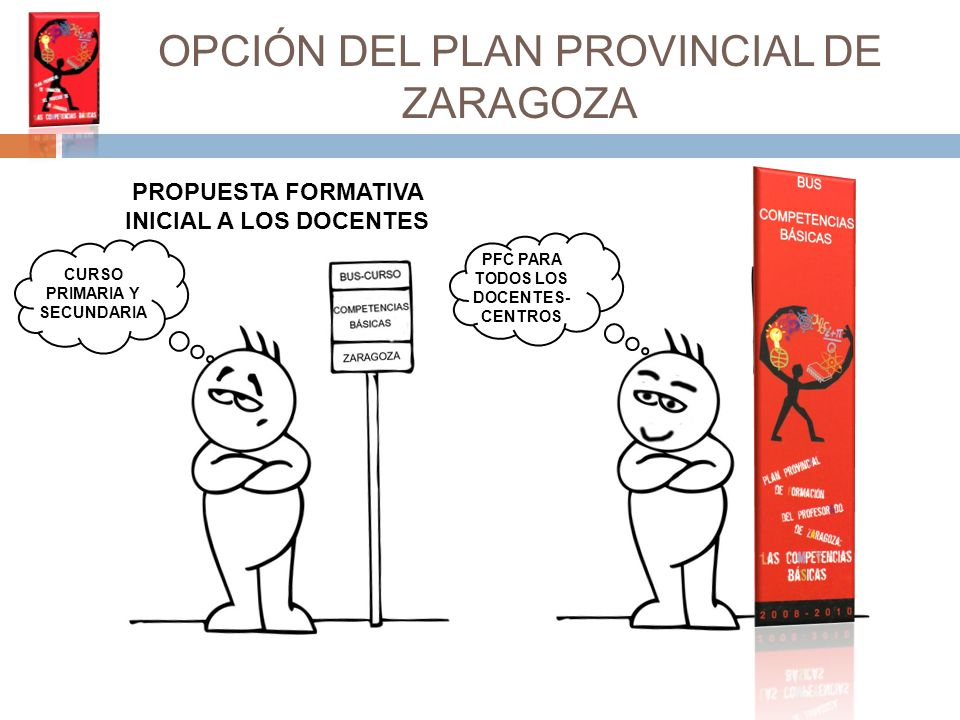 OPCIÓN DEL PLAN PROVINCIAL DE ZARAGOZA PROPUESTA FORMATIVA INICIAL A LOS DOCENTES CURSO PRIMARIA Y SECUNDARIA PFC PARA TODOS LOS DOCENTES- CENTROS
