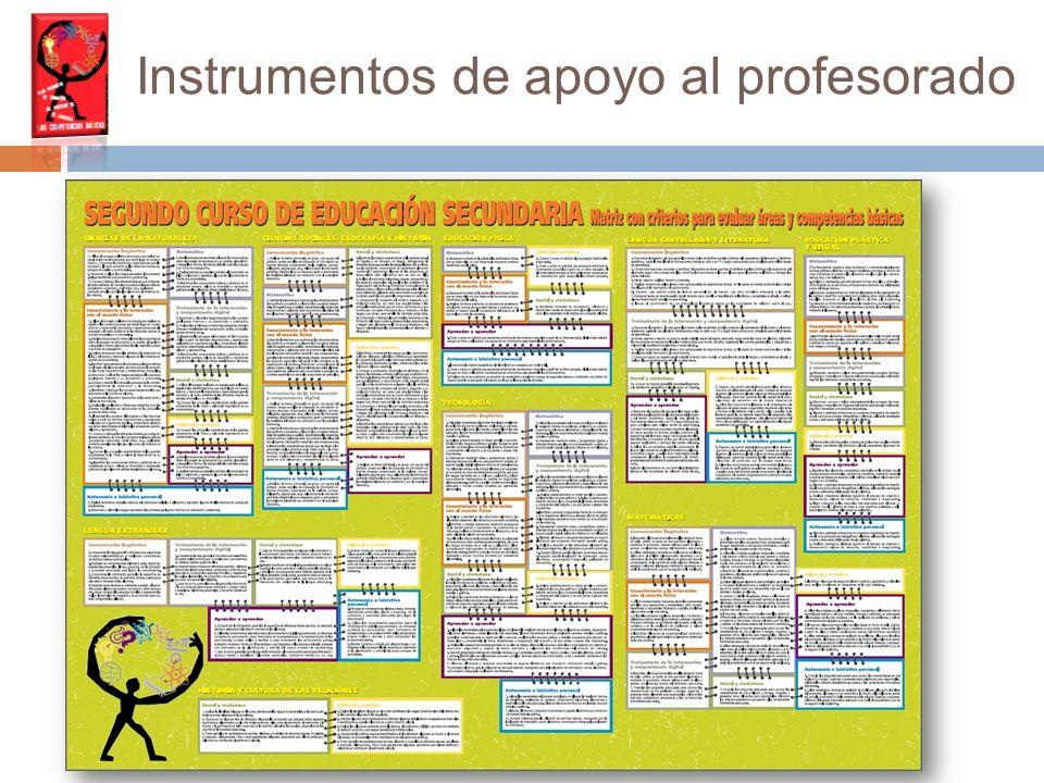 Instrumentos de apoyo al profesorado