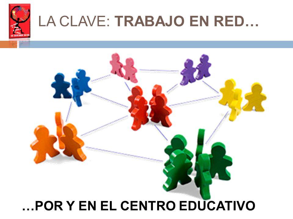 LA CLAVE: TRABAJO EN RED… …POR Y EN EL CENTRO EDUCATIVO