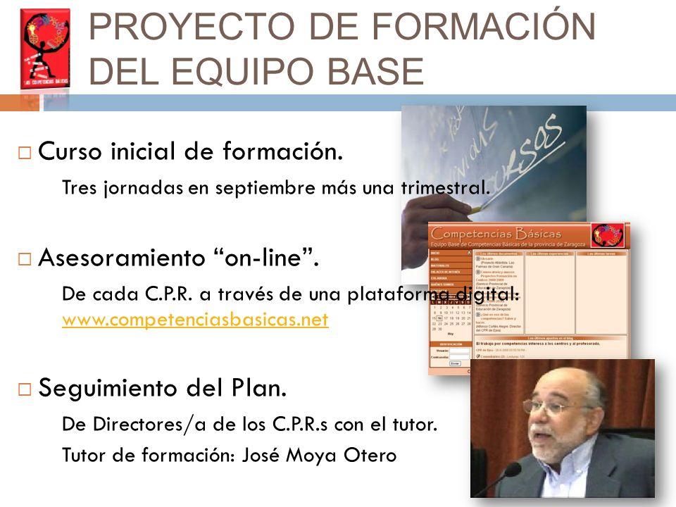 PORCENTAJE DE PARTICIPACIÓN DE CADA C.P.R.