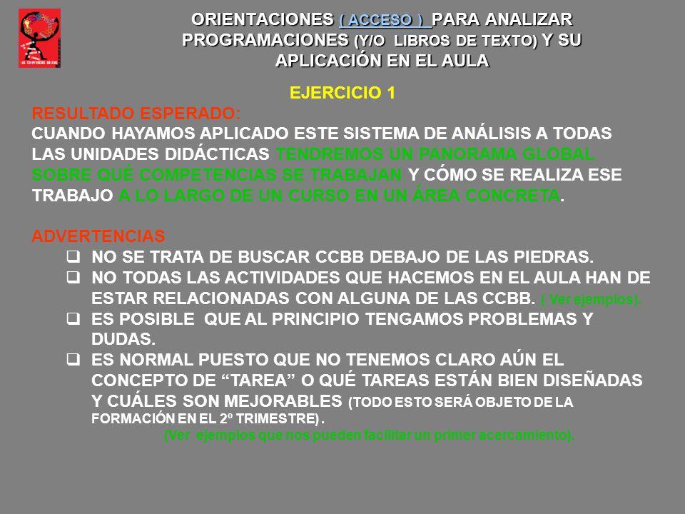 ORIENTACIONES ( ACCESO ) PARA ANALIZAR PROGRAMACIONES (Y/O LIBROS DE TEXTO) Y SU APLICACIÓN EN EL AULA ( ACCESO ) ( ACCESO ) EJERCICIO 1 RESULTADO ESP