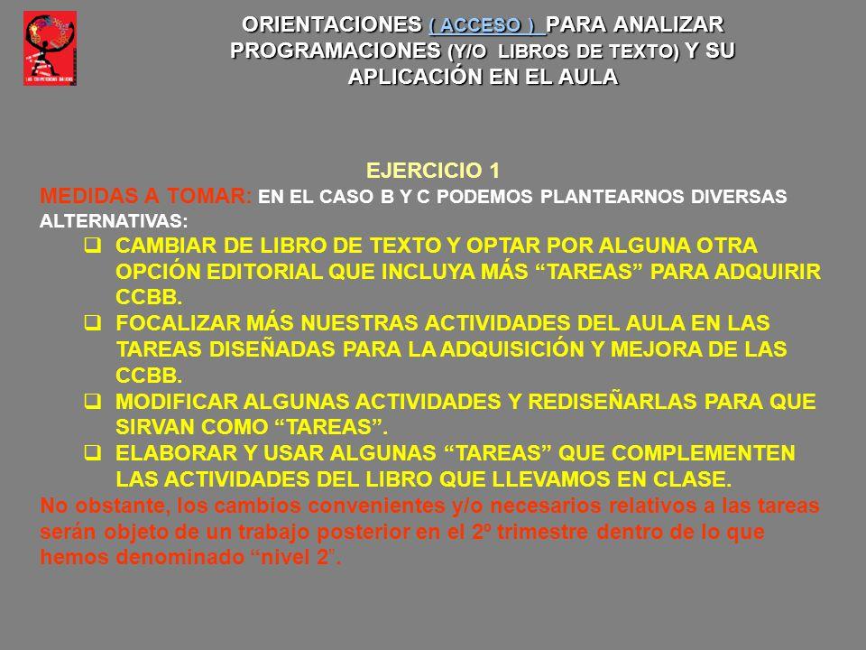 ORIENTACIONES ( ACCESO ) PARA ANALIZAR PROGRAMACIONES (Y/O LIBROS DE TEXTO) Y SU APLICACIÓN EN EL AULA ( ACCESO ) ( ACCESO ) EJERCICIO 1 MEDIDAS A TOM