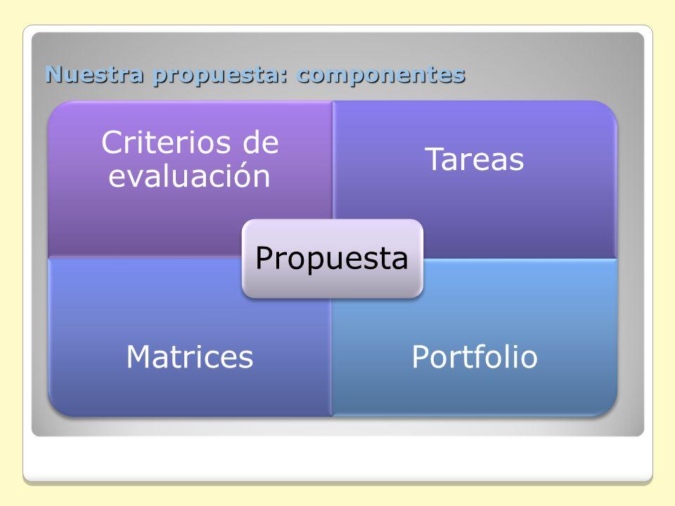 Nuestra propuesta: componentes Criterios de evaluación Tareas MatricesPortfolio Propuesta