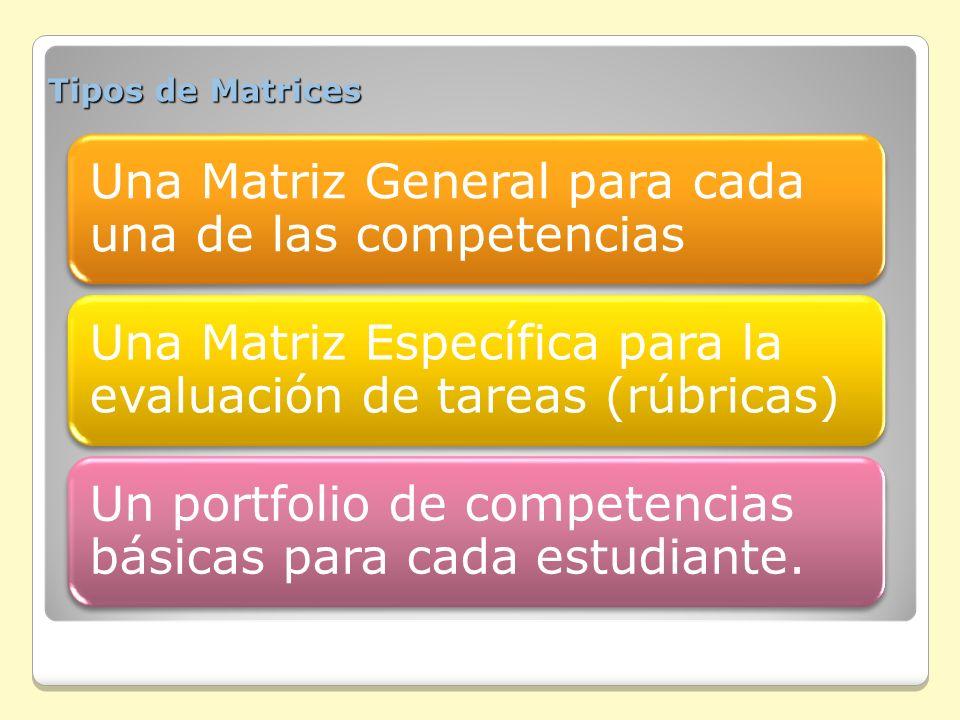 Tipos de Matrices Una Matriz General para cada una de las competencias Una Matriz Específica para la evaluación de tareas (rúbricas) Un portfolio de c