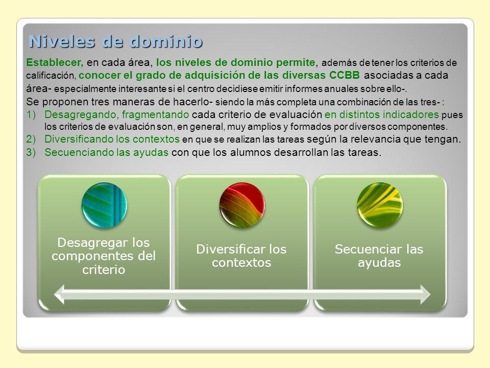 Niveles de dominio Desagregar los componentes del criterio Diversificar los contextos Secuenciar las ayudas Establecer, en cada área, los niveles de d