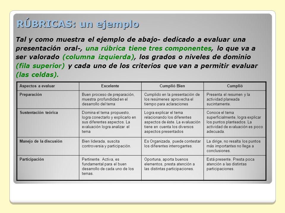 RÚBRICAS: un ejemplo Tal y como muestra el ejemplo de abajo- dedicado a evaluar una presentación oral-, una rúbrica tiene tres componentes, lo que va