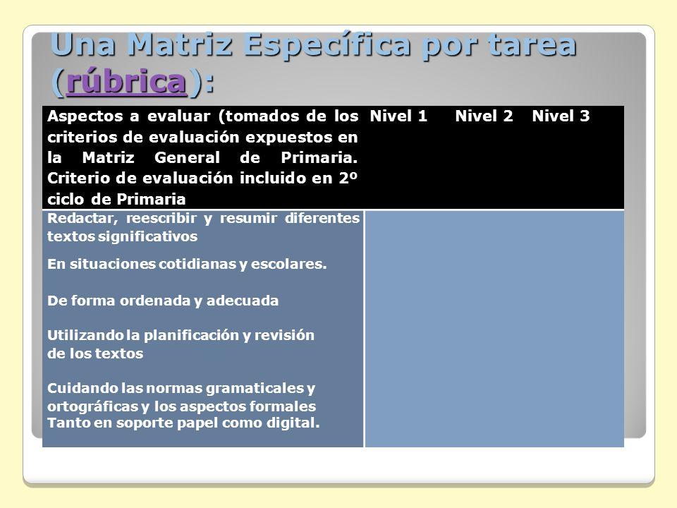 Una Matriz Específica por tarea (rúbrica): rúbrica Aspectos a evaluar (tomados de los criterios de evaluación expuestos en la Matriz General de Primar