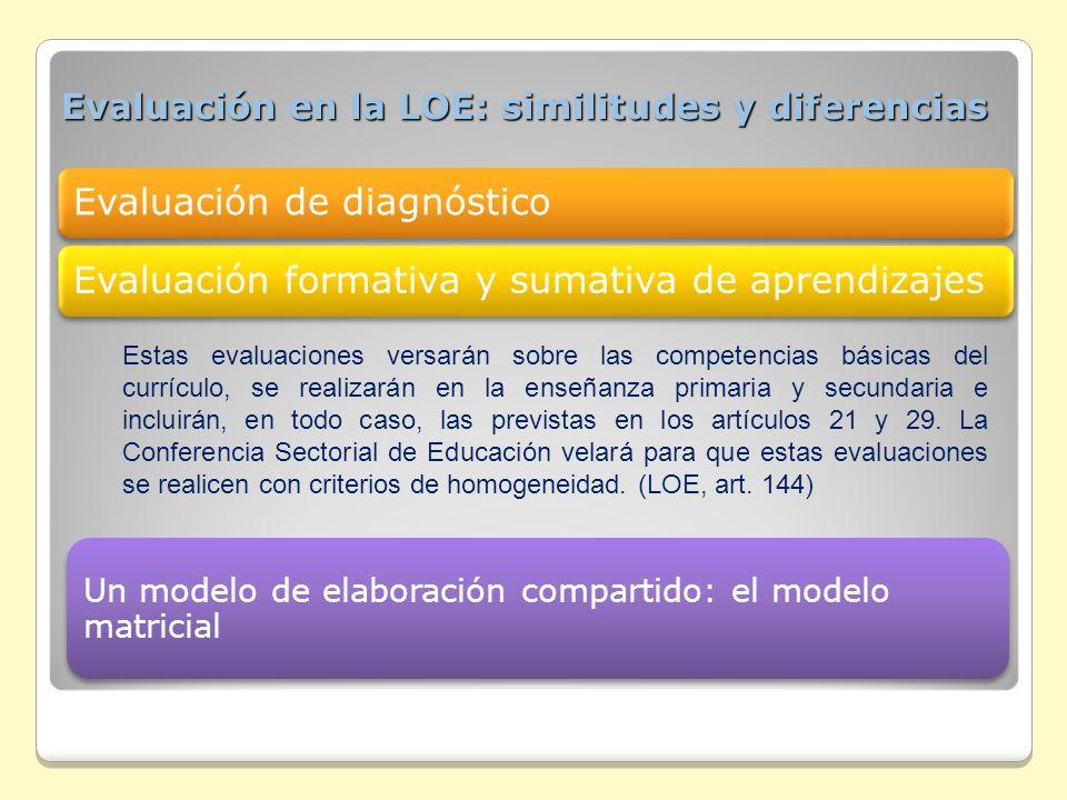 Evaluación en la LOE: similitudes y diferencias Evaluación de diagnósticoEvaluación formativa y sumativa de aprendizajes Estas evaluaciones versarán s