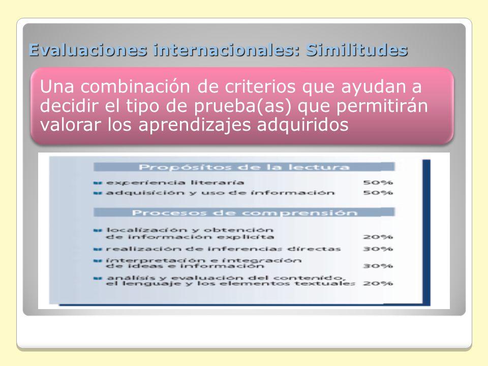 Evaluaciones internacionales: Similitudes Una combinación de criterios que ayudan a decidir el tipo de prueba(as) que permitirán valorar los aprendiza