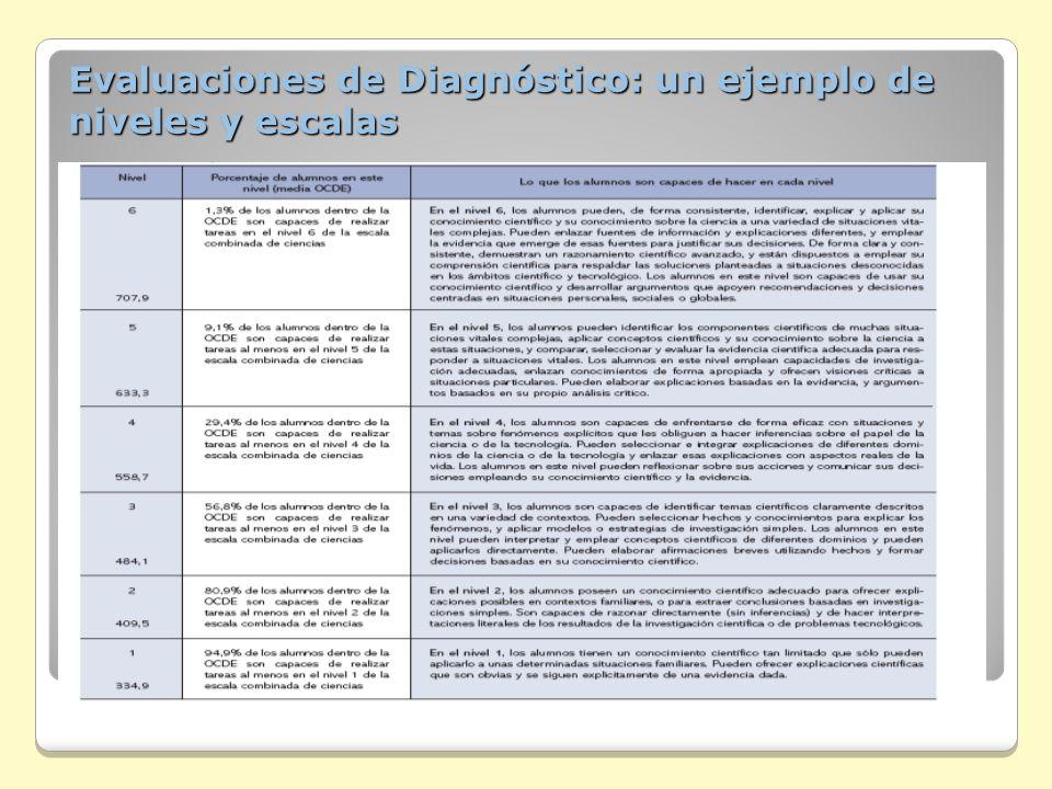 Evaluaciones de Diagnóstico: un ejemplo de niveles y escalas