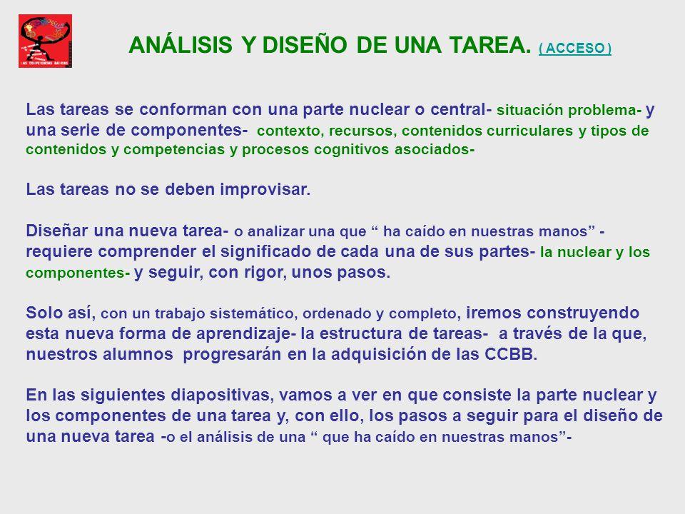 ANÁLISIS Y DISEÑO DE UNA TAREA. ( ACCESO ) ( ACCESO ) Las tareas se conforman con una parte nuclear o central- situación problema- y una serie de comp