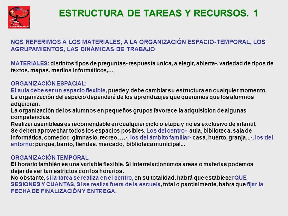 ESTRUCTURA DE TAREAS Y RECURSOS. 1 NOS REFERIMOS A LOS MATERIALES, A LA ORGANIZACIÓN ESPACIO-TEMPORAL, LOS AGRUPAMIENTOS, LAS DINÁMICAS DE TRABAJO MAT
