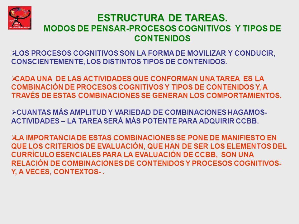 ESTRUCTURA DE TAREAS. MODOS DE PENSAR-PROCESOS COGNITIVOS Y TIPOS DE CONTENIDOS LOS PROCESOS COGNITIVOS SON LA FORMA DE MOVILIZAR Y CONDUCIR, CONSCIEN