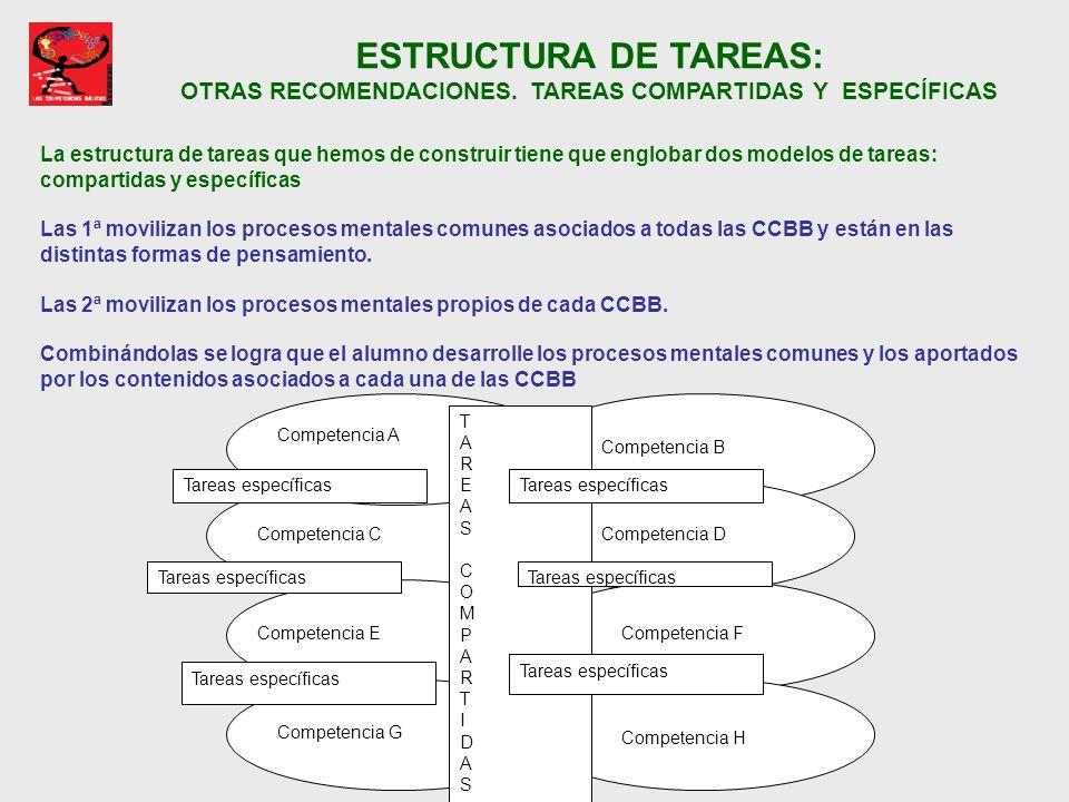 ESTRUCTURA DE TAREAS: OTRAS RECOMENDACIONES. TAREAS COMPARTIDAS Y ESPECÍFICAS La estructura de tareas que hemos de construir tiene que englobar dos mo