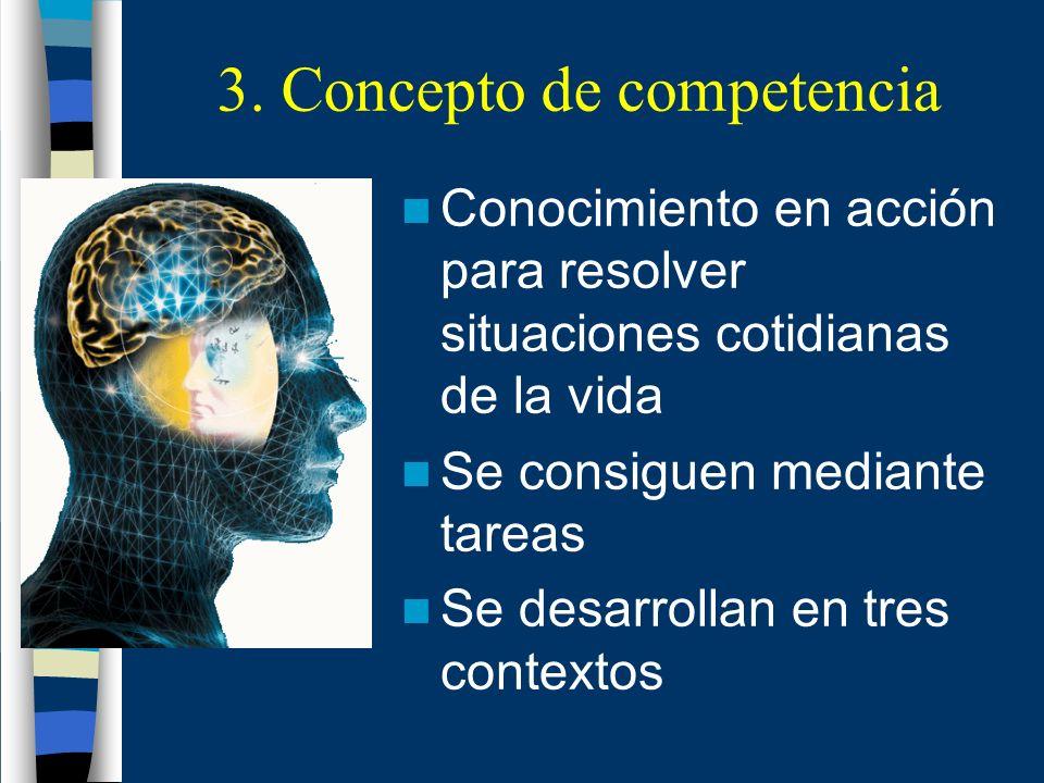 3. Concepto de competencia Conocimiento en acción para resolver situaciones cotidianas de la vida Se consiguen mediante tareas Se desarrollan en tres