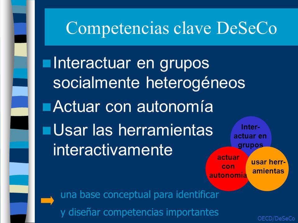 Competencias clave DeSeCo Interactuar en grupos socialmente heterogéneos Actuar con autonomía Usar las herramientas interactivamente una base conceptu