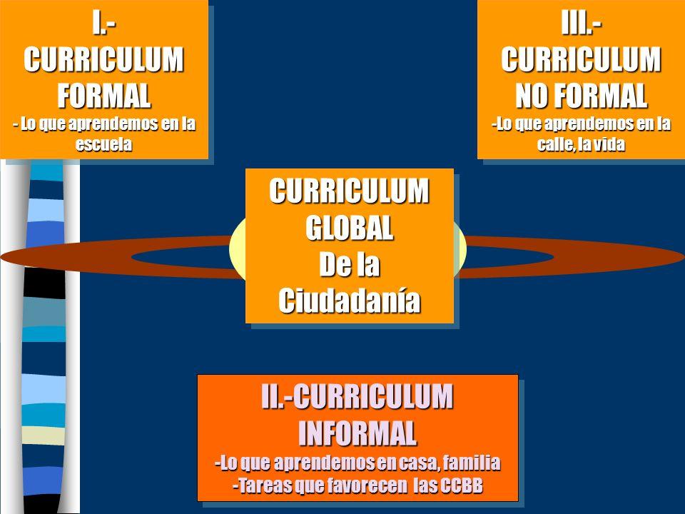 II.-CURRICULUM INFORMAL -Lo que aprendemos en casa, familia -Tareas que favorecen las CCBB II.-CURRICULUM INFORMAL -Lo que aprendemos en casa, familia