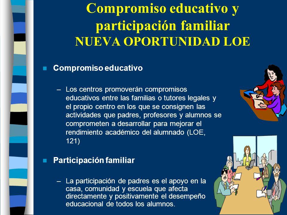 Compromiso educativo y participación familiar NUEVA OPORTUNIDAD LOE Compromiso educativo –Los centros promoverán compromisos educativos entre las fami