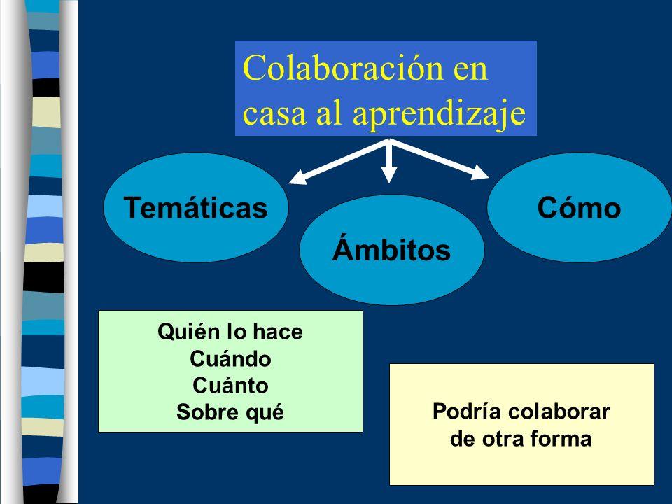 Colaboración en casa al aprendizaje Ámbitos TemáticasCómo Quién lo hace Cuándo Cuánto Sobre qué Podría colaborar de otra forma