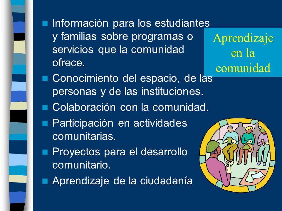 Aprendizaje en la comunidad Información para los estudiantes y familias sobre programas o servicios que la comunidad ofrece. Conocimiento del espacio,