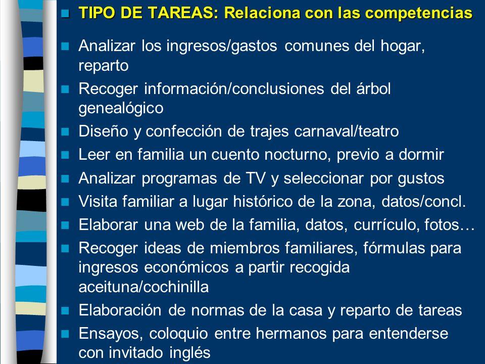 TIPO DE TAREAS: Relaciona con las competencias TIPO DE TAREAS: Relaciona con las competencias Analizar los ingresos/gastos comunes del hogar, reparto