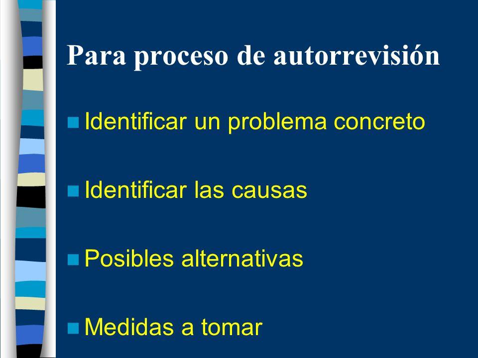 Para proceso de autorrevisión Identificar un problema concreto Identificar las causas Posibles alternativas Medidas a tomar