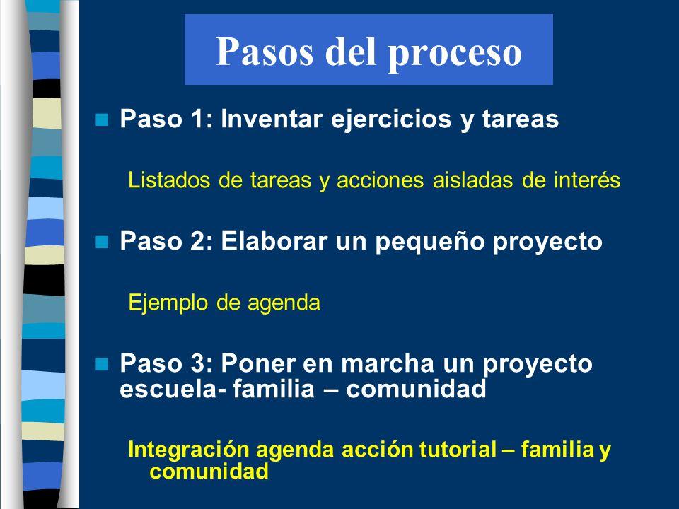 Pasos del proceso Paso 1: Inventar ejercicios y tareas Listados de tareas y acciones aisladas de interés Paso 2: Elaborar un pequeño proyecto Ejemplo