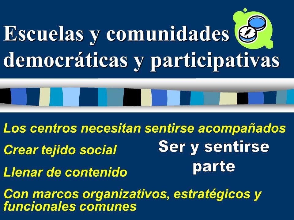 Escuelas y comunidades democráticas y participativas Los centros necesitan sentirse acompañados Crear tejido social Llenar de contenido Con marcos org