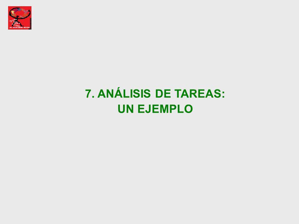 7. ANÁLISIS DE TAREAS: UN EJEMPLO