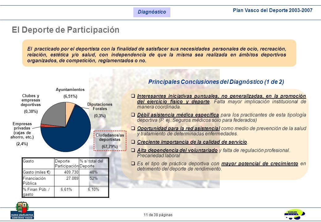 Plan Vasco del Deporte 2003-2007 11 de 38 páginas El Deporte de Participación Principales Conclusiones del Diagnóstico (1 de 2) Interesantes iniciativ