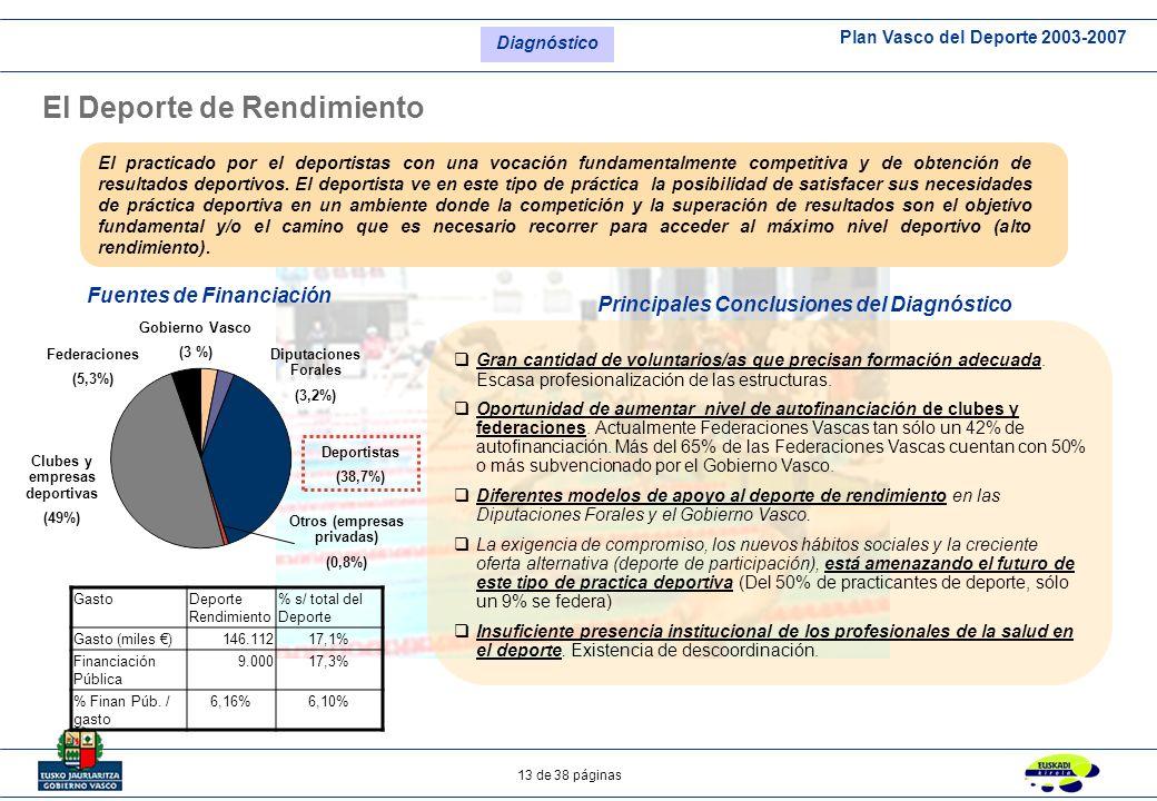 Plan Vasco del Deporte 2003-2007 13 de 38 páginas El Deporte de Rendimiento Fuentes de Financiación Principales Conclusiones del Diagnóstico Deportist