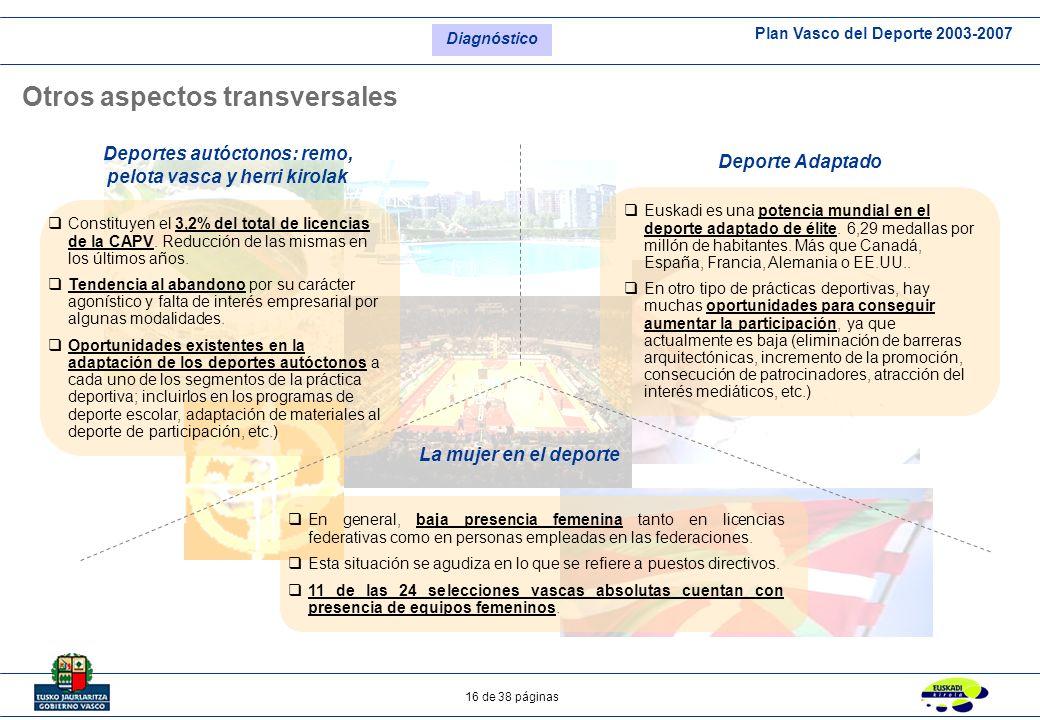Plan Vasco del Deporte 2003-2007 16 de 38 páginas Otros aspectos transversales Deportes autóctonos: remo, pelota vasca y herri kirolak Constituyen el