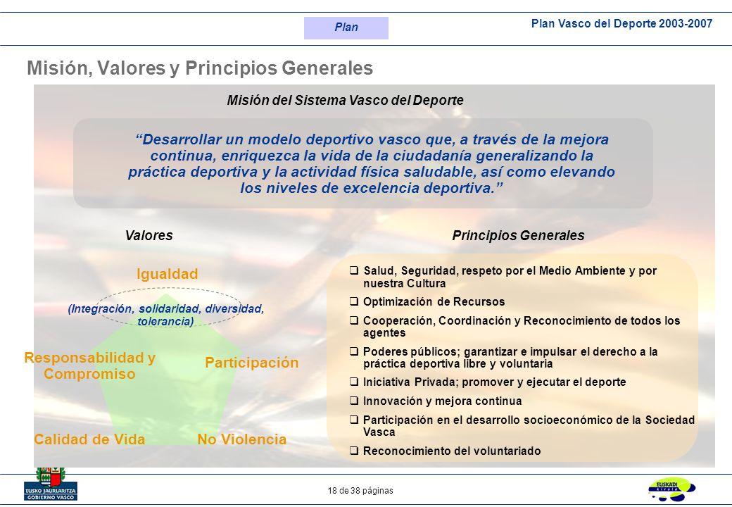 Plan Vasco del Deporte 2003-2007 18 de 38 páginas Misión, Valores y Principios Generales Desarrollar un modelo deportivo vasco que, a través de la mej