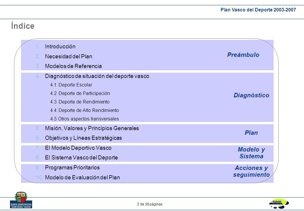 Plan Vasco del Deporte 2003-2007 13 de 38 páginas El Deporte de Rendimiento Fuentes de Financiación Principales Conclusiones del Diagnóstico Deportistas (38,7%) Diputaciones Forales (3,2%) Clubes y empresas deportivas (49%) Gobierno Vasco (3 %) GastoDeporte Rendimiento % s/ total del Deporte Gasto (miles )146.11217,1% Financiación Pública 9.00017,3% % Finan Púb.