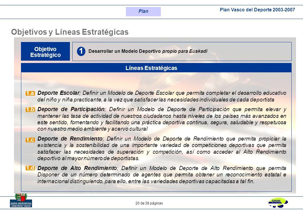Plan Vasco del Deporte 2003-2007 20 de 38 páginas Objetivo Estratégico Líneas Estratégicas 1 Desarrollar un Modelo Deportivo propio para Euskadi Depor
