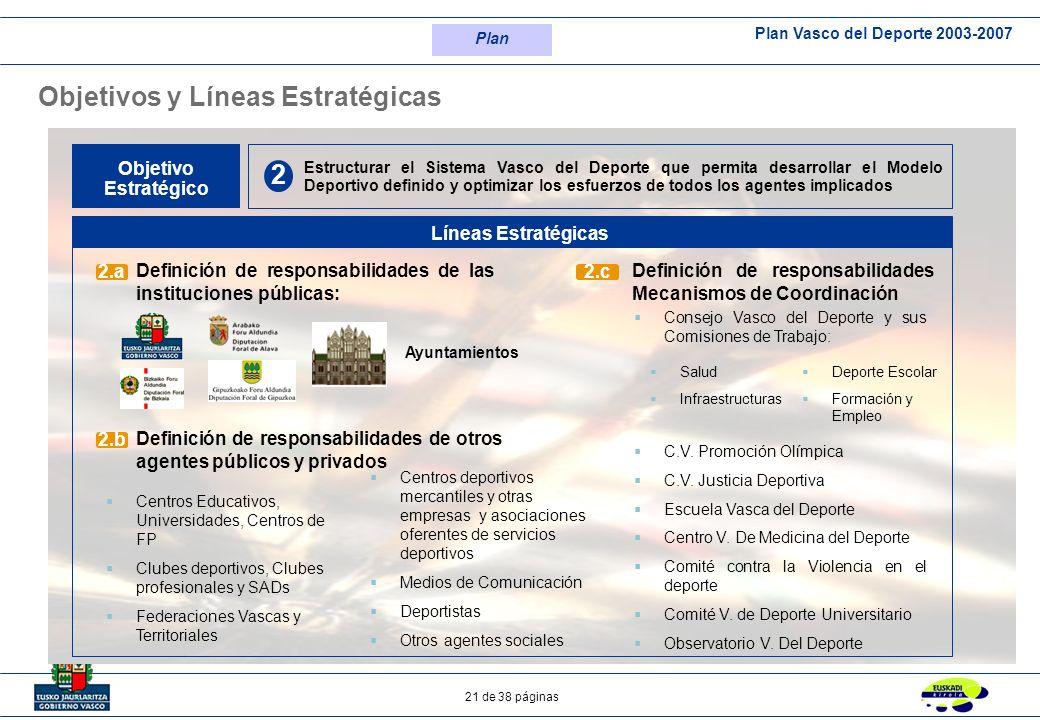 Plan Vasco del Deporte 2003-2007 21 de 38 páginas Objetivo Estratégico Líneas Estratégicas 2 Estructurar el Sistema Vasco del Deporte que permita desa