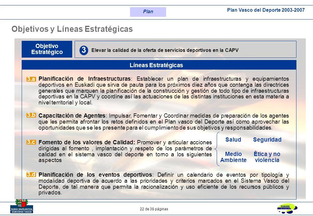 Plan Vasco del Deporte 2003-2007 22 de 38 páginas Objetivo Estratégico Líneas Estratégicas 3 Elevar la calidad de la oferta de servicios deportivos en