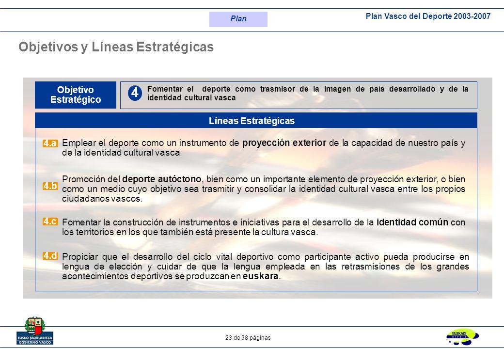 Plan Vasco del Deporte 2003-2007 23 de 38 páginas Objetivo Estratégico Líneas Estratégicas 4 Fomentar el deporte como trasmisor de la imagen de país d